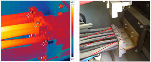 Thermal Imaging Audit